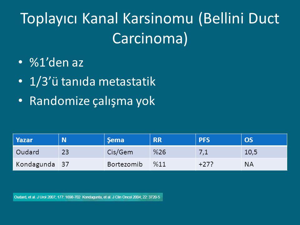 %1'den az 1/3'ü tanıda metastatik Randomize çalışma yok YazarNŞemaRRPFSOS Oudard23Cis/Gem%267,110,5 Kondagunda37Bortezomib%11+27?NA