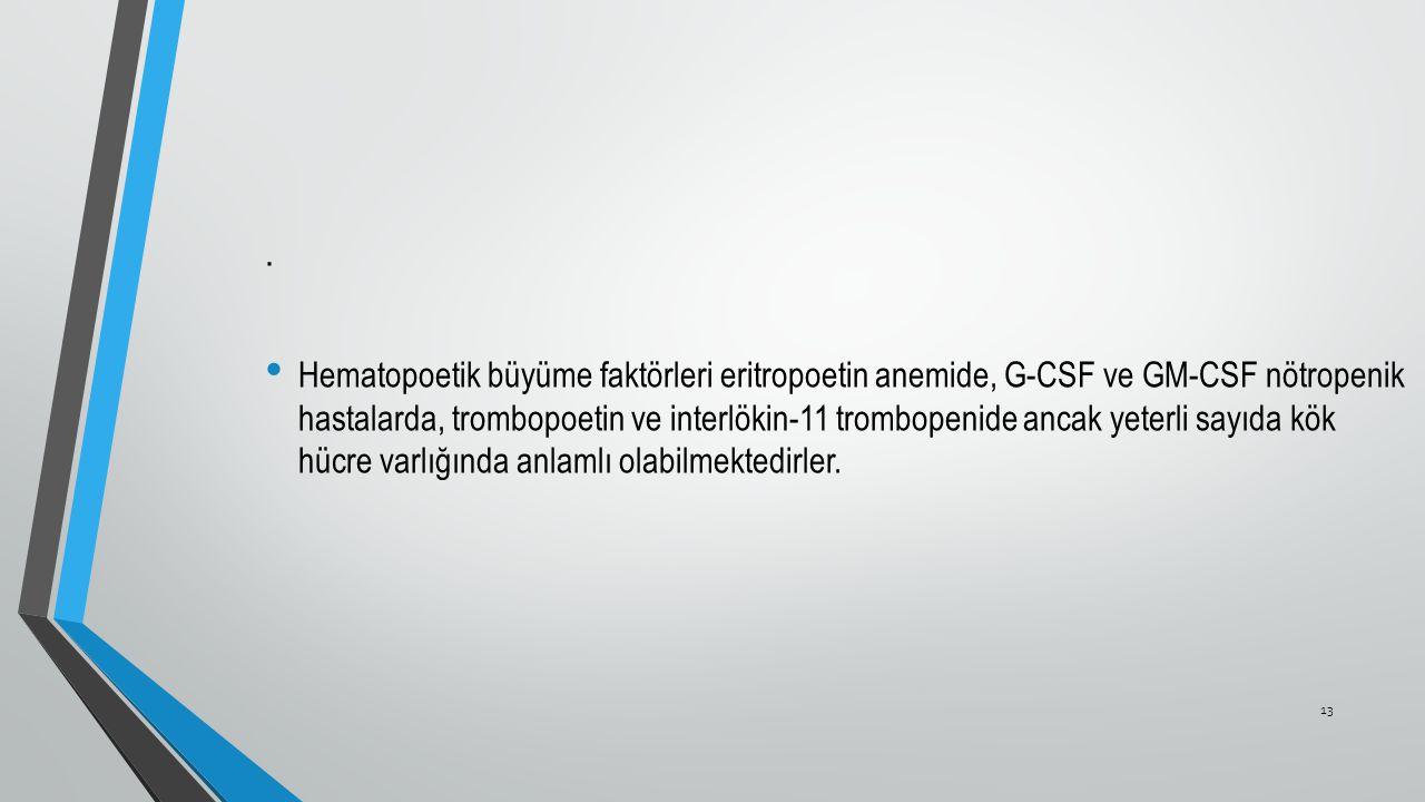 . Hematopoetik büyüme faktörleri eritropoetin anemide, G-CSF ve GM-CSF nötropenik hastalarda, trombopoetin ve interlökin-11 trombopenide ancak yeterli