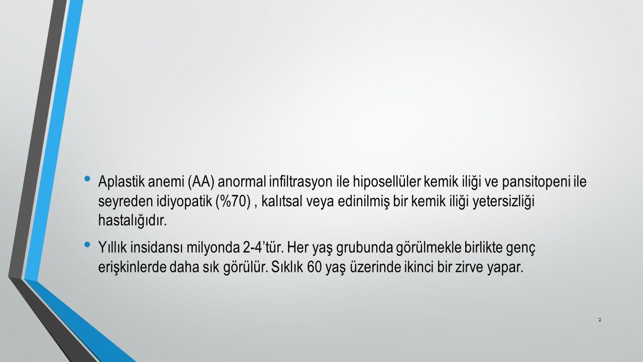 Aplastik anemi (AA) anormal infiltrasyon ile hiposellüler kemik iliği ve pansitopeni ile seyreden idiyopatik (%70), kalıtsal veya edinilmiş bir kemik