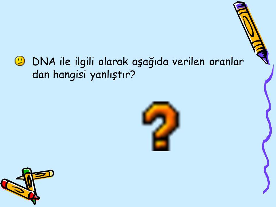 DNA ile ilgili olarak aşağıda verilen oranlar dan hangisi yanlıştır?