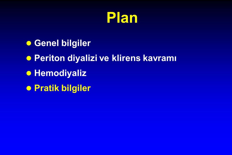 Plan Genel bilgiler Periton diyalizi ve klirens kavramı Hemodiyaliz Pratik bilgiler