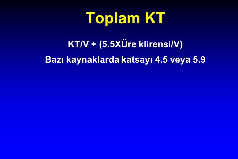 Toplam KT KT/V + (5.5XÜre klirensi/V) Bazı kaynaklarda katsayı 4.5 veya 5.9