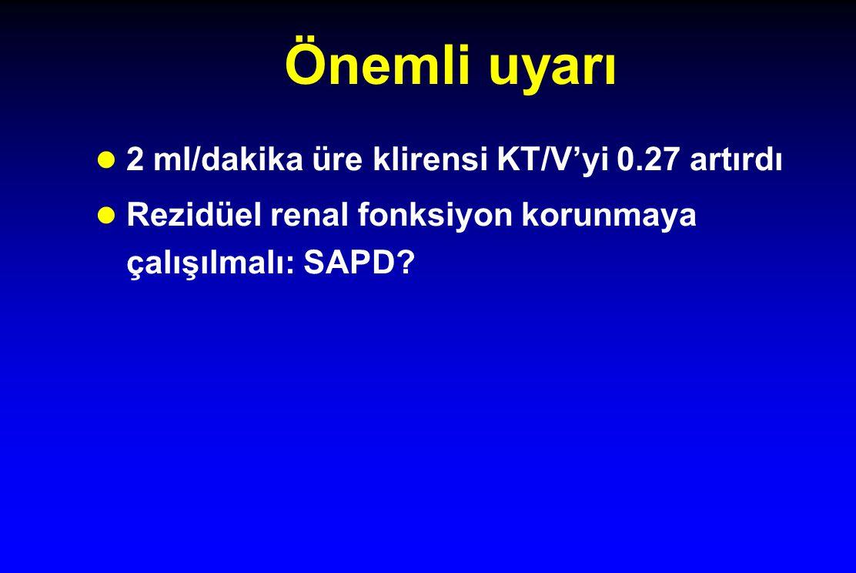 Önemli uyarı 2 ml/dakika üre klirensi KT/V'yi 0.27 artırdı Rezidüel renal fonksiyon korunmaya çalışılmalı: SAPD