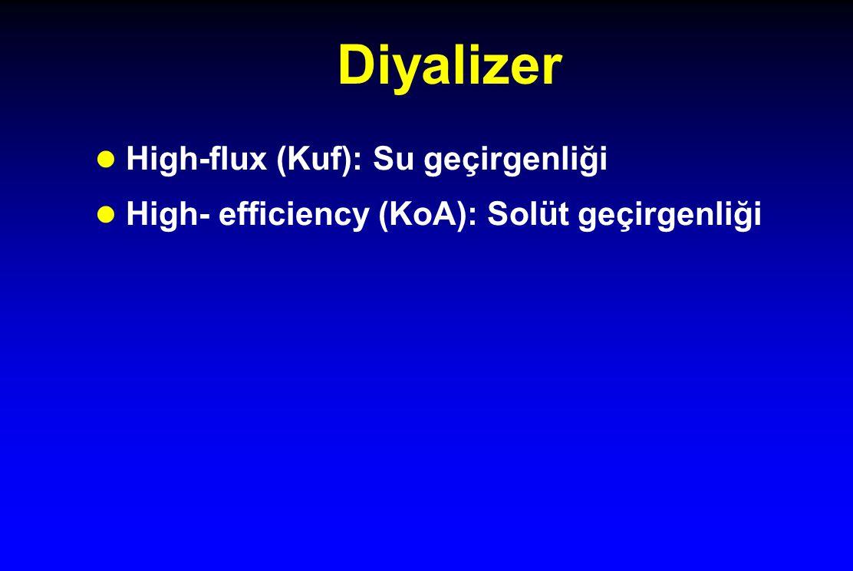 Diyalizer High-flux (Kuf): Su geçirgenliği High- efficiency (KoA): Solüt geçirgenliği