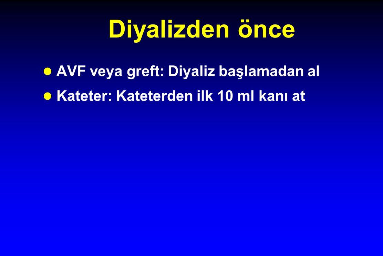 Diyalizden önce AVF veya greft: Diyaliz başlamadan al Kateter: Kateterden ilk 10 ml kanı at