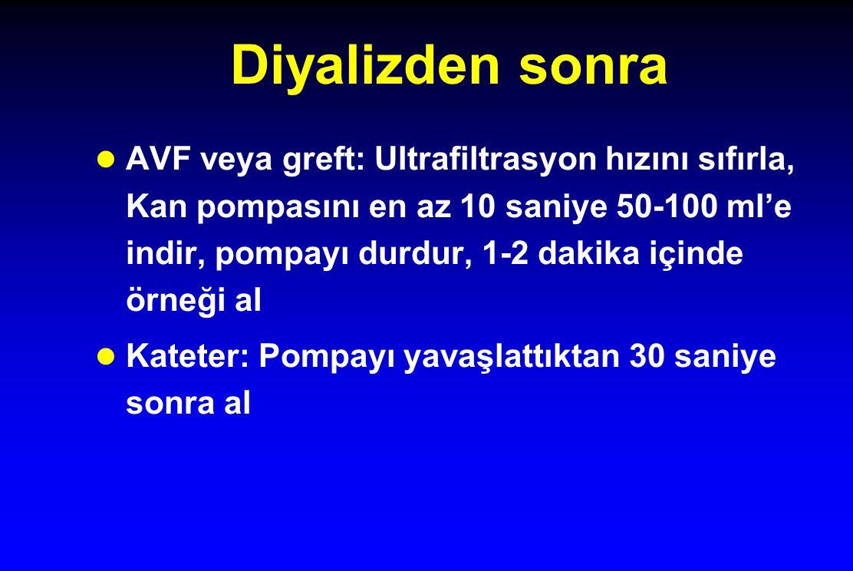 Diyalizden sonra AVF veya greft: Ultrafiltrasyon hızını sıfırla, Kan pompasını en az 10 saniye 50-100 ml'e indir, pompayı durdur, 1-2 dakika içinde örneği al Kateter: Pompayı yavaşlattıktan 30 saniye sonra al