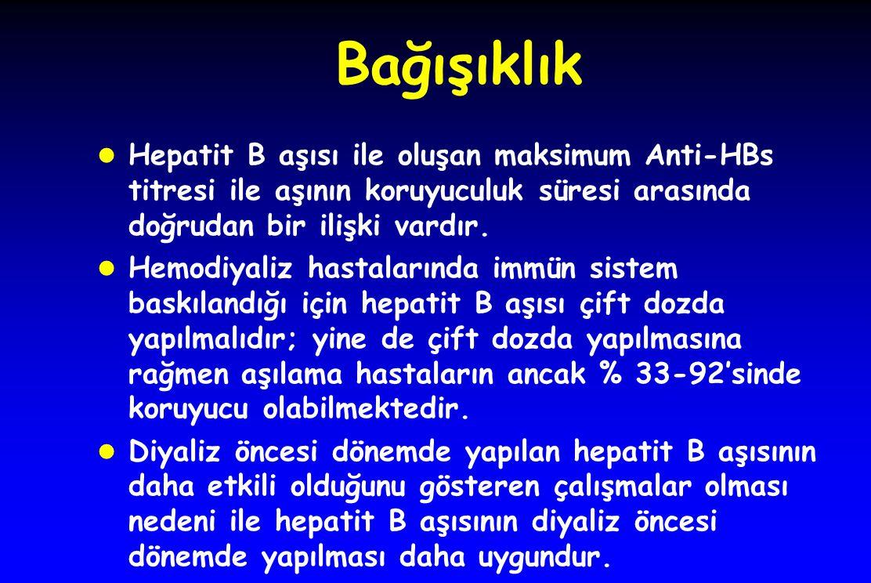 Bağışıklık Hepatit B aşısı ile oluşan maksimum Anti-HBs titresi ile aşının koruyuculuk süresi arasında doğrudan bir ilişki vardır.