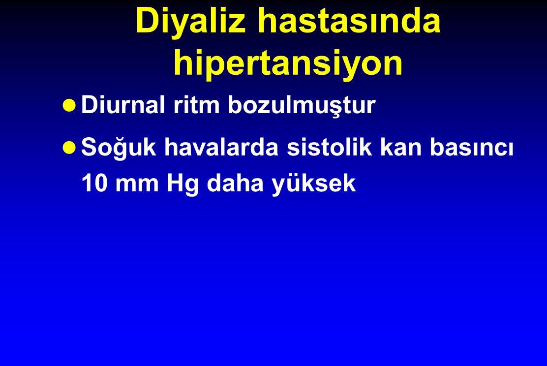 Diyaliz hastasında hipertansiyon Diurnal ritm bozulmuştur Soğuk havalarda sistolik kan basıncı 10 mm Hg daha yüksek