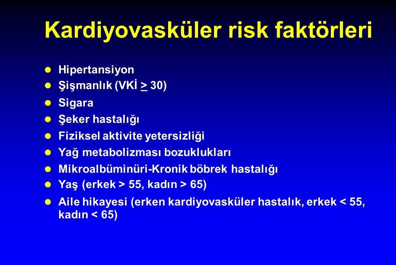 Kardiyovasküler risk faktörleri Hipertansiyon Şişmanlık (VKİ > 30) Sigara Şeker hastalığı Fiziksel aktivite yetersizliği Yağ metabolizması bozuklukları Mikroalbüminüri-Kronik böbrek hastalığı Yaş (erkek > 55, kadın > 65) Aile hikayesi (erken kardiyovasküler hastalık, erkek < 55, kadın < 65)