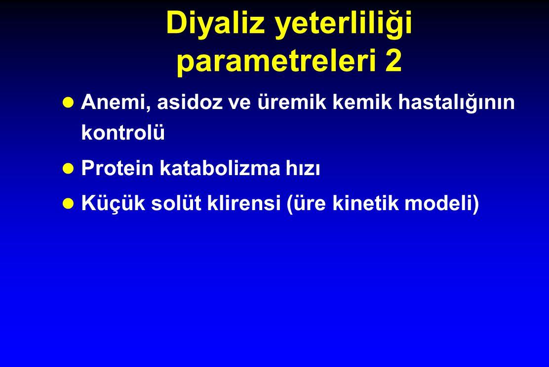 Diyaliz yeterliliği parametreleri 2 Anemi, asidoz ve üremik kemik hastalığının kontrolü Protein katabolizma hızı Küçük solüt klirensi (üre kinetik modeli)