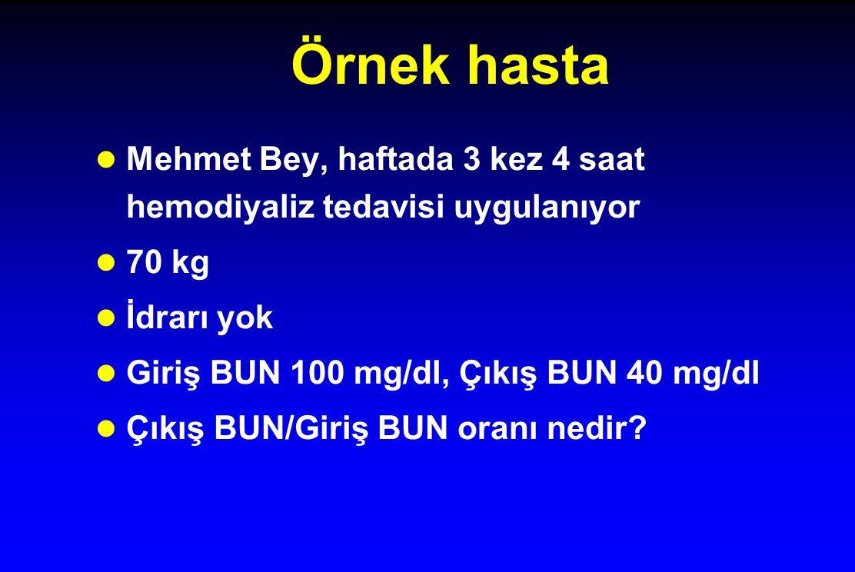 Örnek hasta Mehmet Bey, haftada 3 kez 4 saat hemodiyaliz tedavisi uygulanıyor 70 kg İdrarı yok Giriş BUN 100 mg/dl, Çıkış BUN 40 mg/dl Çıkış BUN/Giriş BUN oranı nedir