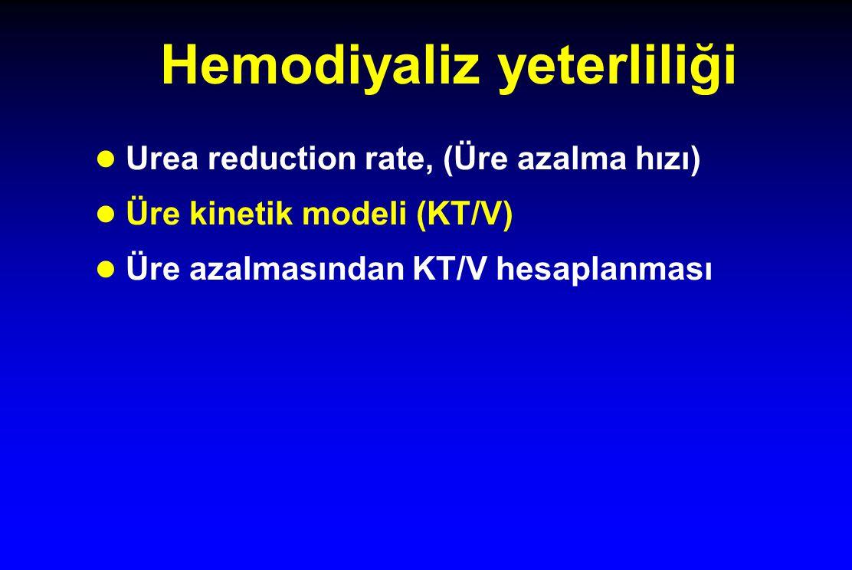 Hemodiyaliz yeterliliği Urea reduction rate, (Üre azalma hızı) Üre kinetik modeli (KT/V) Üre azalmasından KT/V hesaplanması