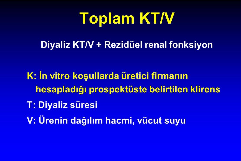 Toplam KT/V Diyaliz KT/V + Rezidüel renal fonksiyon K: İn vitro koşullarda üretici firmanın hesapladığı prospektüste belirtilen klirens T: Diyaliz süresi V: Ürenin dağılım hacmi, vücut suyu