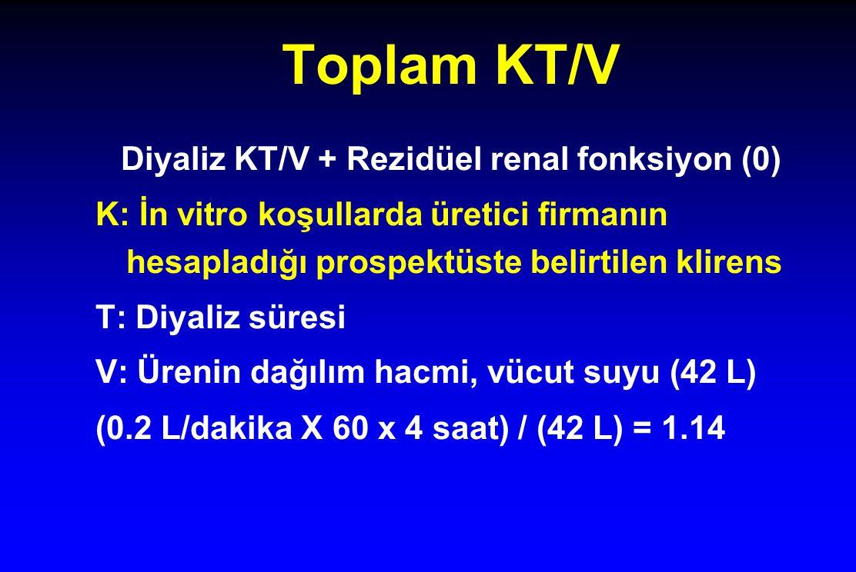 Toplam KT/V Diyaliz KT/V + Rezidüel renal fonksiyon (0) K: İn vitro koşullarda üretici firmanın hesapladığı prospektüste belirtilen klirens T: Diyaliz süresi V: Ürenin dağılım hacmi, vücut suyu (42 L) (0.2 L/dakika X 60 x 4 saat) / (42 L) = 1.14