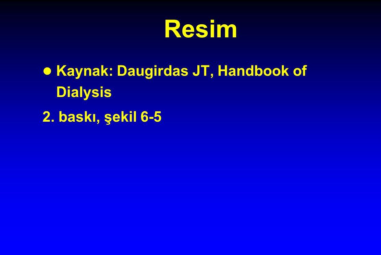 Resim Kaynak: Daugirdas JT, Handbook of Dialysis 2. baskı, şekil 6-5