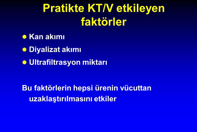 Pratikte KT/V etkileyen faktörler Kan akımı Diyalizat akımı Ultrafiltrasyon miktarı Bu faktörlerin hepsi ürenin vücuttan uzaklaştırılmasını etkiler