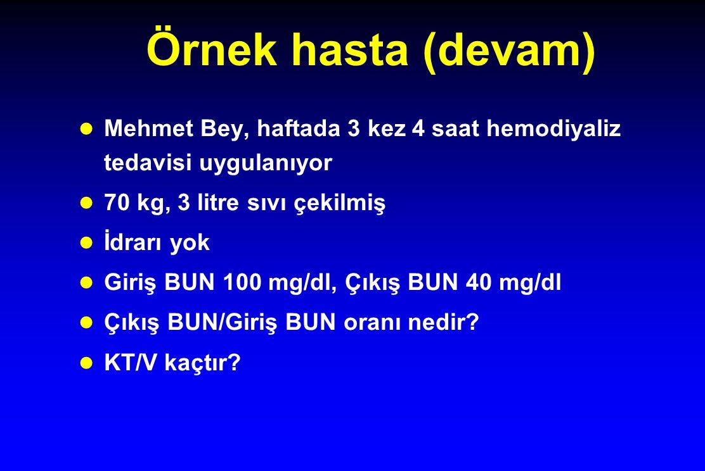 Örnek hasta (devam) Mehmet Bey, haftada 3 kez 4 saat hemodiyaliz tedavisi uygulanıyor 70 kg, 3 litre sıvı çekilmiş İdrarı yok Giriş BUN 100 mg/dl, Çıkış BUN 40 mg/dl Çıkış BUN/Giriş BUN oranı nedir.