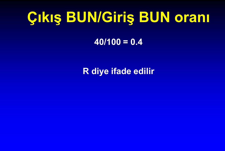 Çıkış BUN/Giriş BUN oranı 40/100 = 0.4 R diye ifade edilir