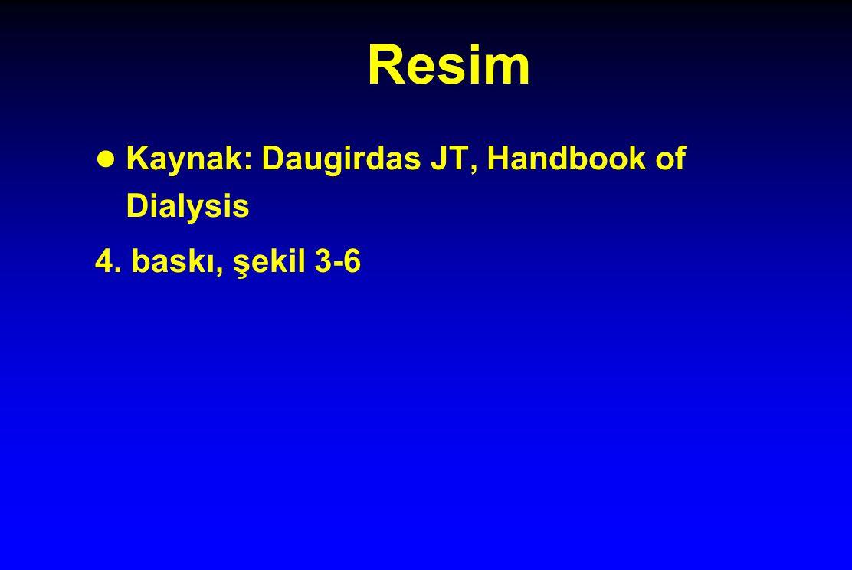 Resim Kaynak: Daugirdas JT, Handbook of Dialysis 4. baskı, şekil 3-6