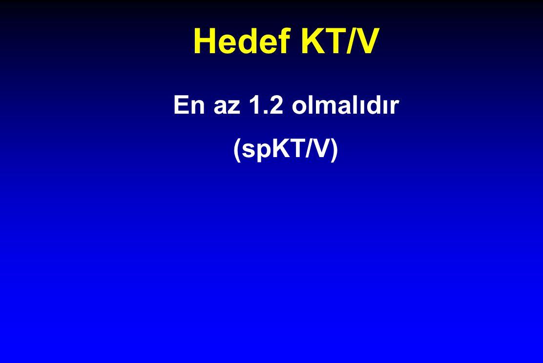 Hedef KT/V En az 1.2 olmalıdır (spKT/V)