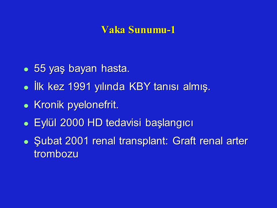 Vaka Sunumu-1 l 55 yaş bayan hasta. l İlk kez 1991 yılında KBY tanısı almış. l Kronik pyelonefrit. l Eylül 2000 HD tedavisi başlangıcı l Şubat 2001 re