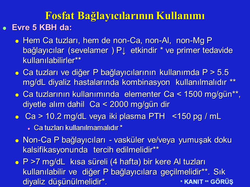 Fosfat Bağlayıcılarının Kullanımı l Evre 5 KBH da: l Hem Ca tuzları, hem de non-Ca, non-Al, non-Mg P bağlayıcılar (sevelamer ) P↓ etkindir * ve primer