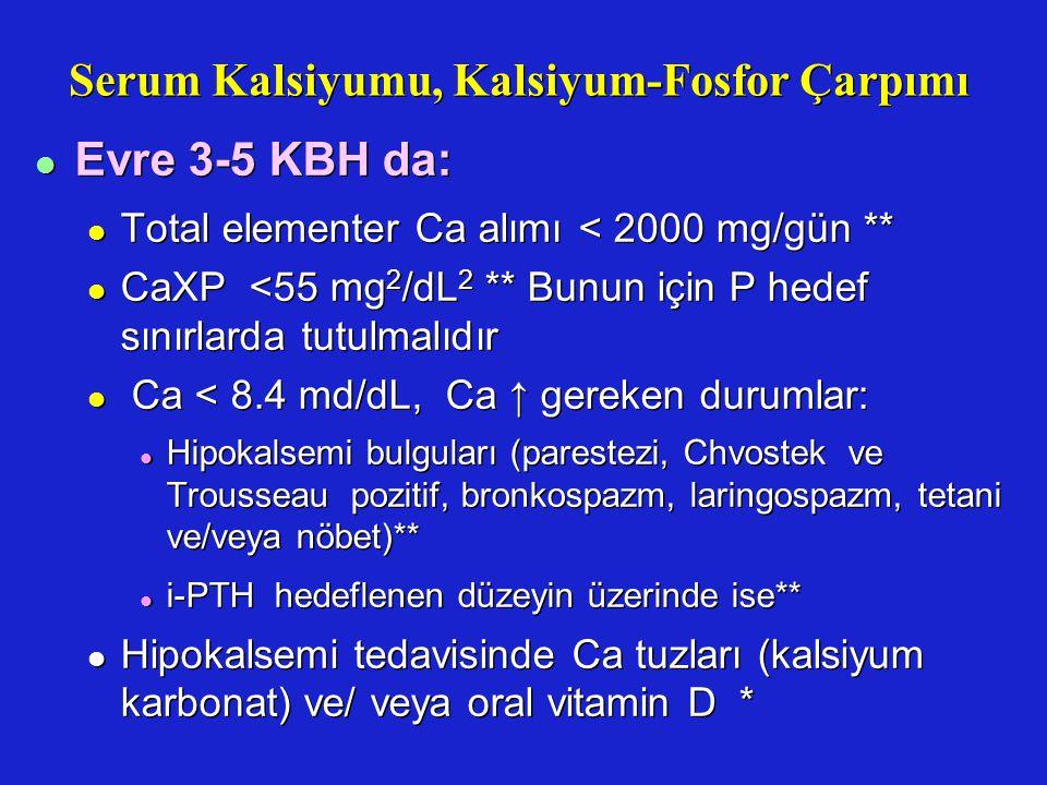 l Evre 3-5 KBH da: l Total elementer Ca alımı < 2000 mg/gün ** l CaXP <55 mg 2 /dL 2 ** Bunun için P hedef sınırlarda tutulmalıdır l Ca < 8.4 md/dL, C