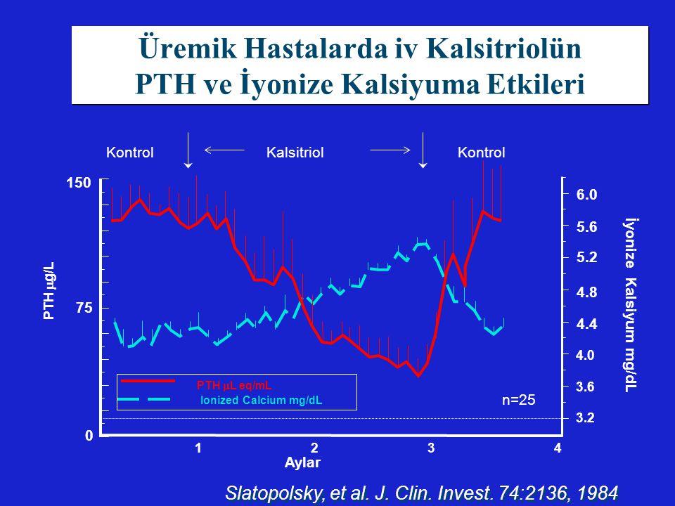 Üremik Hastalarda iv Kalsitriolün PTH ve İyonize Kalsiyuma Etkileri Slatopolsky, et al. J. Clin. Invest. 74:2136, 1984 Aylar 6.0 5.6 4.8 4.4 4.0 3.6 3