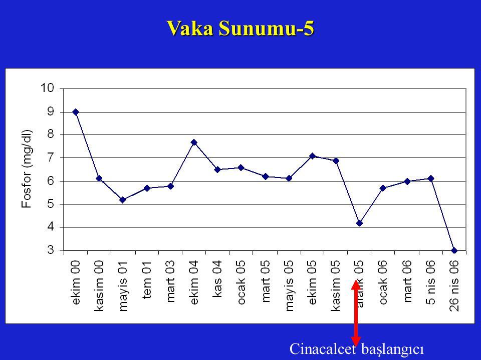 Cinacalcet başlangıcı Vaka Sunumu-5