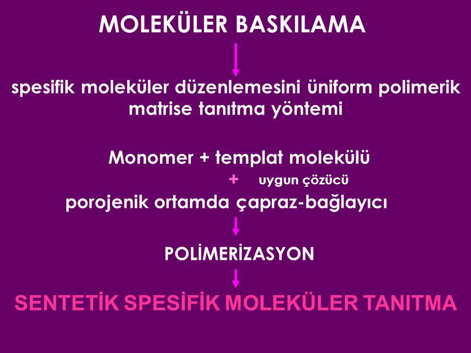 MOLEKÜLER BASKILAMA spesifik moleküler düzenlemesini üniform polimerik matrise tanıtma yöntemi Monomer + templat molekülü porojenik ortamda çapraz-bağ