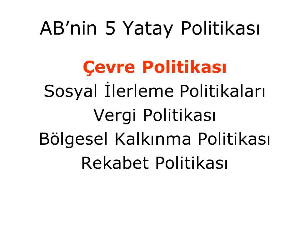 AB'nin 5 Yatay Politikası Çevre Politikası Sosyal İlerleme Politikaları Vergi Politikası Bölgesel Kalkınma Politikası Rekabet Politikası