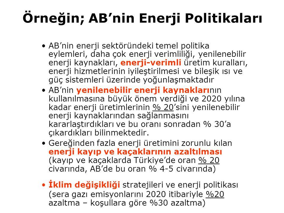Örneğin; AB'nin Enerji Politikaları AB'nin enerji sektöründeki temel politika eylemleri, daha çok enerji verimliliği, yenilenebilir enerji kaynakları,