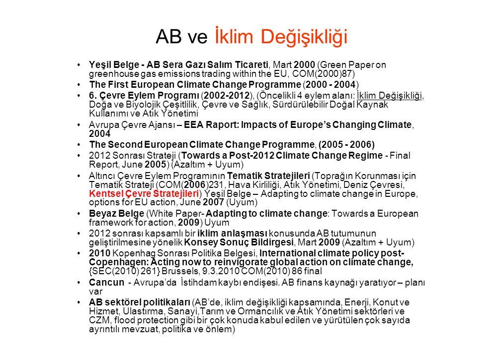 AB ve İklim Değişikliği Yeşil Belge - AB Sera Gazı Salım Ticareti, Mart 2000 (Green Paper on greenhouse gas emissions trading within the EU, COM(2000)