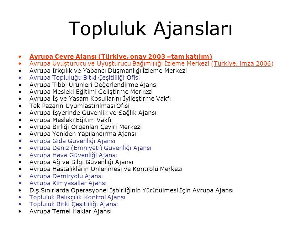 Topluluk Ajansları Avrupa Çevre Ajansı (Türkiye, onay 2003 –tam katılım) Avrupa Uyuşturucu ve Uyuşturucu Bağımlılığı İzleme Merkezi (Türkiye, imza 200