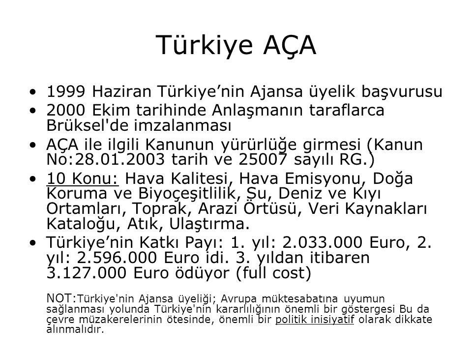 Türkiye AÇA 1999 Haziran Türkiye'nin Ajansa üyelik başvurusu 2000 Ekim tarihinde Anlaşmanın taraflarca Brüksel'de imzalanması AÇA ile ilgili Kanunun y