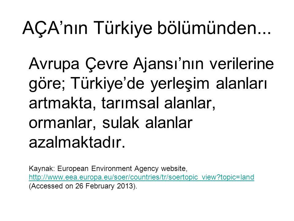 AÇA'nın Türkiye bölümünden... Avrupa Çevre Ajansı'nın verilerine göre; Türkiye'de yerleşim alanları artmakta, tarımsal alanlar, ormanlar, sulak alanla