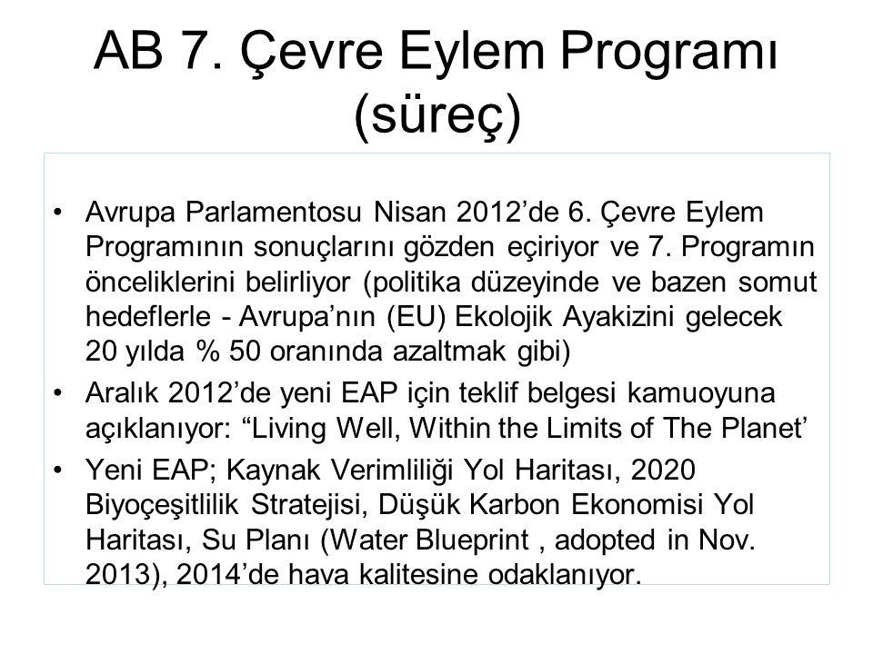 AB 7. Çevre Eylem Programı (süreç) Avrupa Parlamentosu Nisan 2012'de 6. Çevre Eylem Programının sonuçlarını gözden eçiriyor ve 7. Programın öncelikler