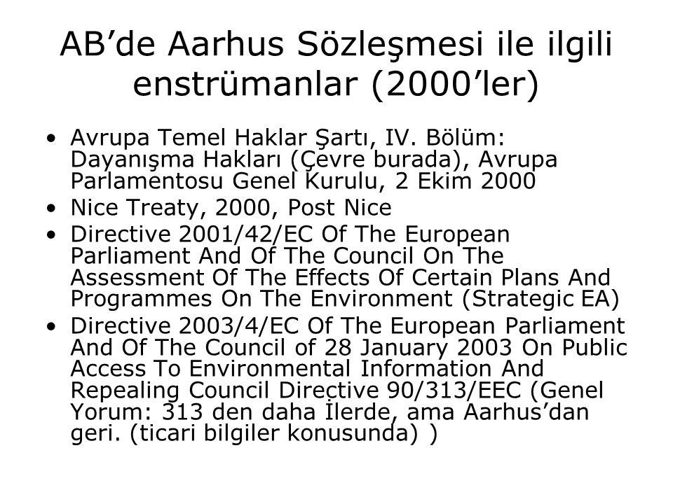 AB'de Aarhus Sözleşmesi ile ilgili enstrümanlar (2000'ler) Avrupa Temel Haklar Şartı, IV. Bölüm: Dayanışma Hakları (Çevre burada), Avrupa Parlamentosu