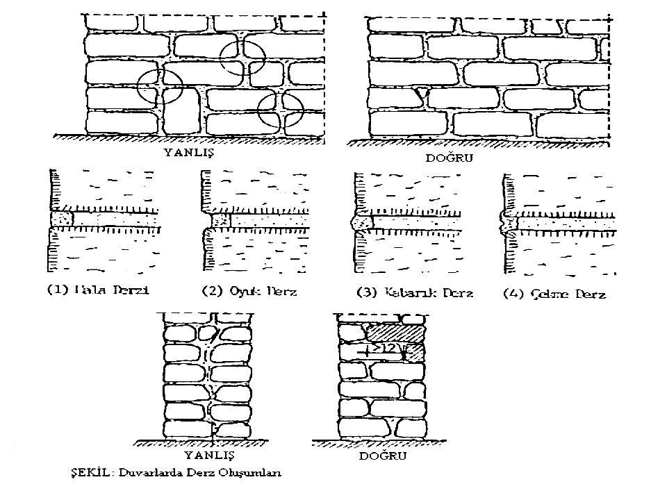Taş Duvarların Genel Yapım Kuralları: (a)- Topraklı, killi, yosunlu ve kirli taşlar yıkanıp temizlendikten sonra kullanılmalıdır.