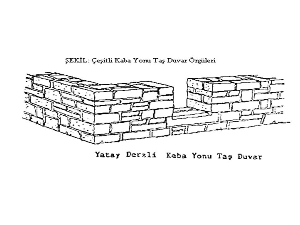 Kaba Yonu Taş Duvarlar: Yüzeyi sıvanmayacak cephe duvarları ile çevre ve istinat duvarlarında uygulanır.