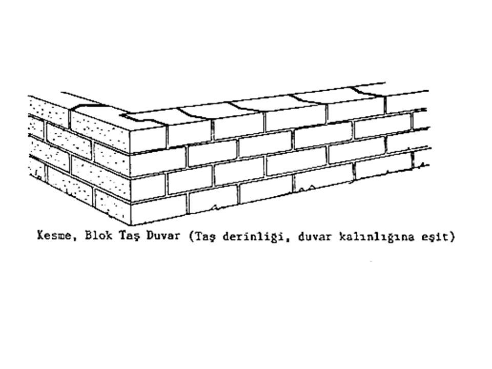 Kesme Taş Duvarlar: Bu tip duvarlar iki şekilde uygulanırlar: Kesme Blok Taş Duvarlar: Oldukça az görülen, işçiliği pahalı, derz kalınlıkları 1.00 cm.yi geçmeyen, derinlikleri duvar kalınlıklarına eşit, birbirlerine geçmeli ya da metal bağlantı gereçleriyle bağlanan ve el araçlarıyla, makinelerle kesilerek işlenen duvarlardır.