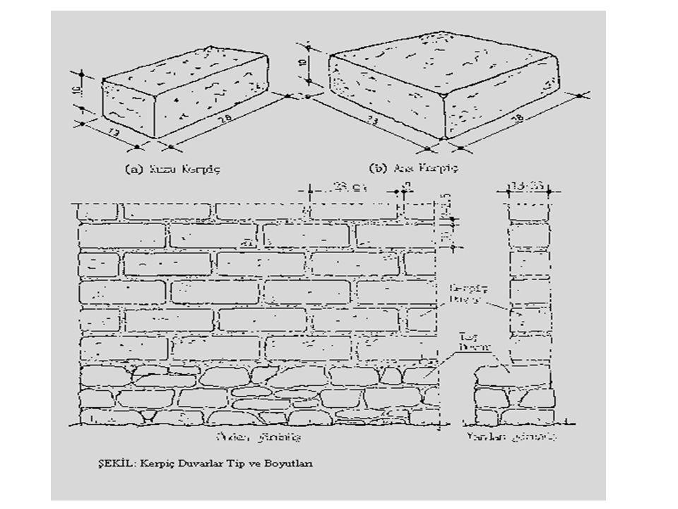 Kerpiç Duvarlar: Genellikle küçük, tek katlı ve geçici yapılarda uygulanırlar.