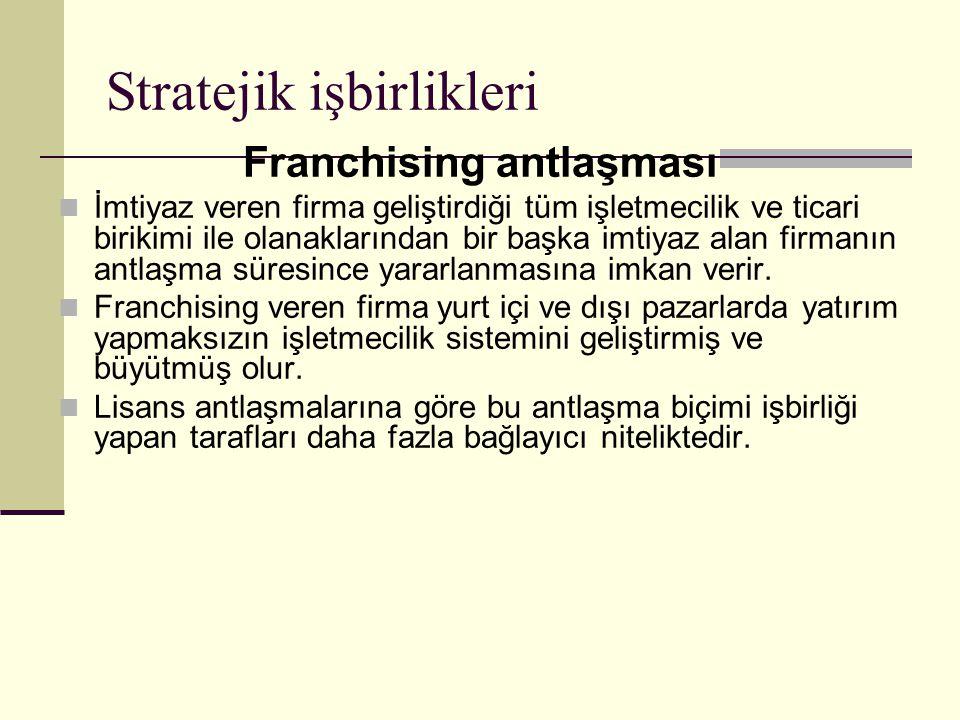 Stratejik işbirlikleri Franchising antlaşması İmtiyaz veren firma geliştirdiği tüm işletmecilik ve ticari birikimi ile olanaklarından bir başka imtiya