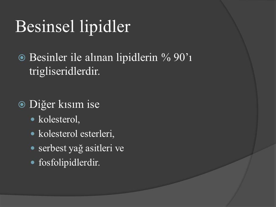 Besinsel lipidler  Besinler ile alınan lipidlerin % 90'ı trigliseridlerdir.  Diğer kısım ise kolesterol, kolesterol esterleri, serbest yağ asitleri