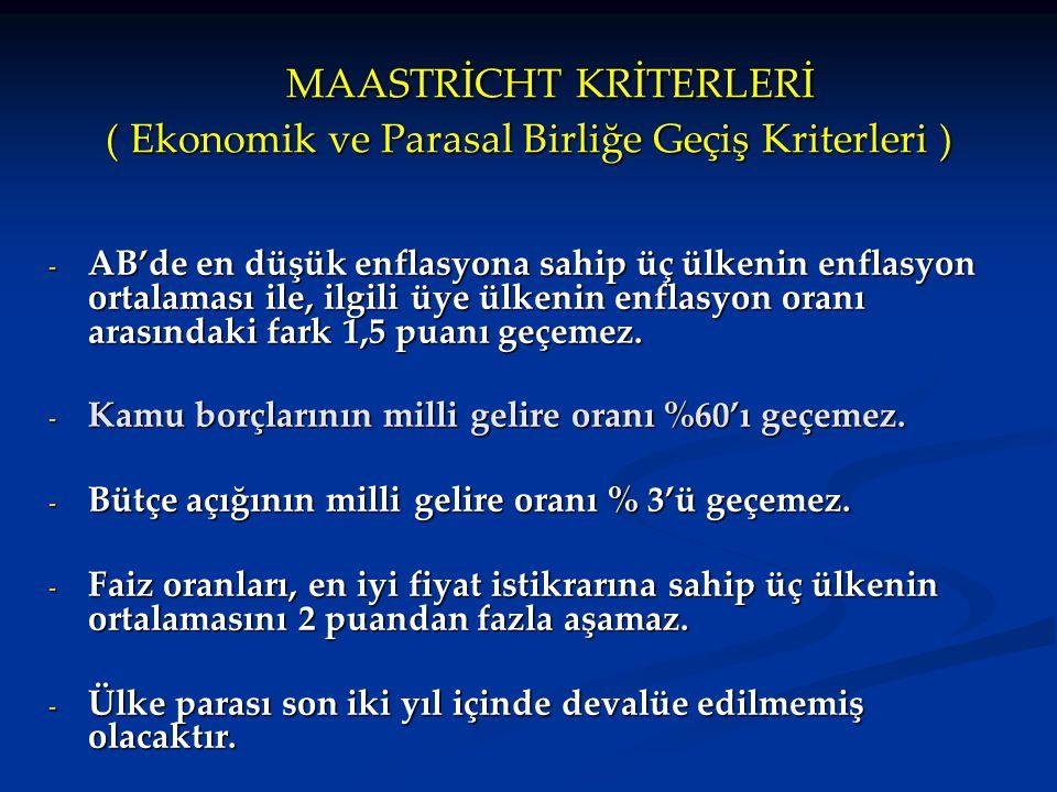 MAASTRİCHT KRİTERLERİ ( Ekonomik ve Parasal Birliğe Geçiş Kriterleri ) MAASTRİCHT KRİTERLERİ ( Ekonomik ve Parasal Birliğe Geçiş Kriterleri ) - AB'de en düşük enflasyona sahip üç ülkenin enflasyon ortalaması ile, ilgili üye ülkenin enflasyon oranı arasındaki fark 1,5 puanı geçemez.