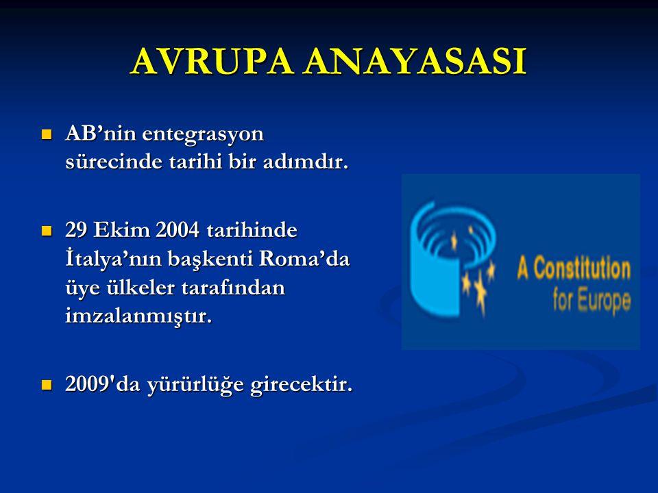 AVRUPA ANAYASASI AB'nin entegrasyon sürecinde tarihi bir adımdır. AB'nin entegrasyon sürecinde tarihi bir adımdır. 29 Ekim 2004 tarihinde İtalya'nın b