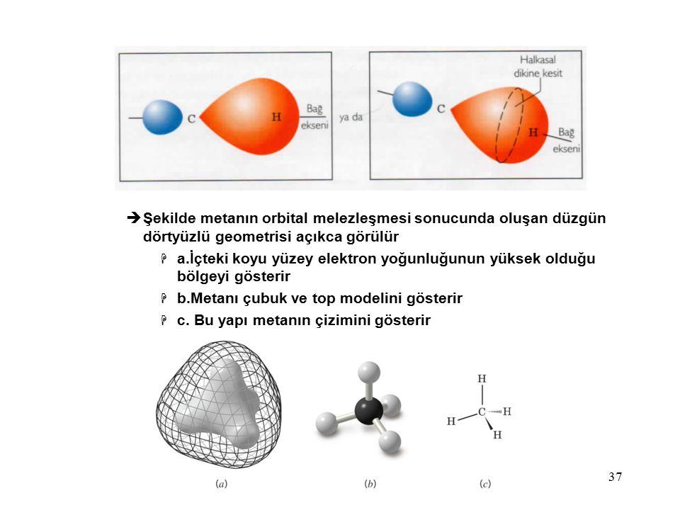 Bölüm 137  Şekilde metanın orbital melezleşmesi sonucunda oluşan düzgün dörtyüzlü geometrisi açıkca görülür  a.İçteki koyu yüzey elektron yoğunluğun