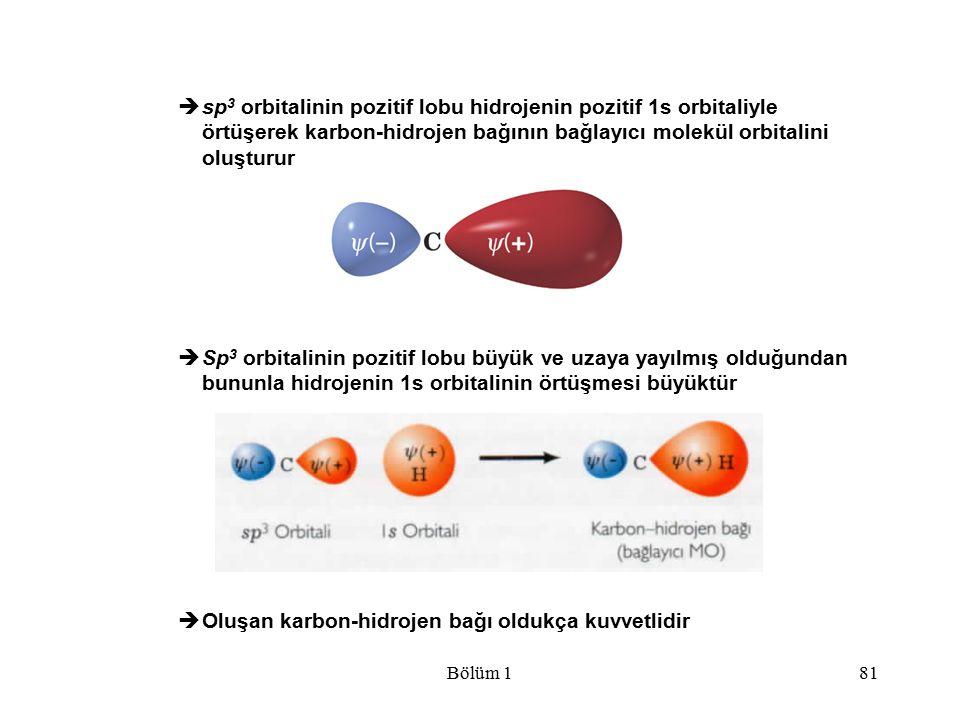 Bölüm 181  sp 3 orbitalinin pozitif lobu hidrojenin pozitif 1s orbitaliyle örtüşerek karbon-hidrojen bağının bağlayıcı molekül orbitalini oluşturur 
