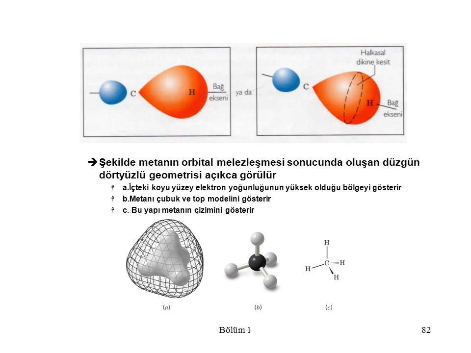 Bölüm 182  Şekilde metanın orbital melezleşmesi sonucunda oluşan düzgün dörtyüzlü geometrisi açıkca görülür  a.İçteki koyu yüzey elektron yoğunluğun