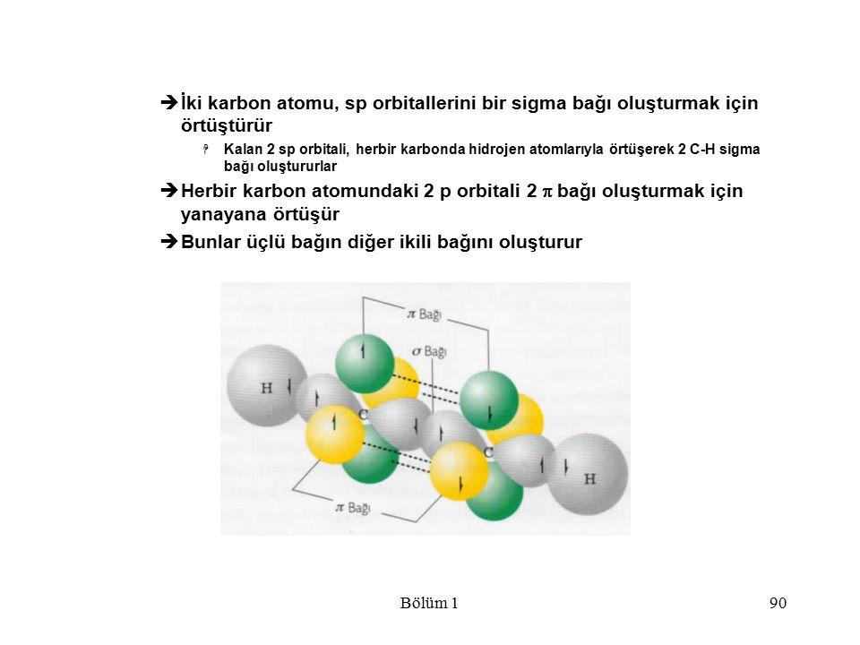 Bölüm 190  İki karbon atomu, sp orbitallerini bir sigma bağı oluşturmak için örtüştürür  Kalan 2 sp orbitali, herbir karbonda hidrojen atomlarıyla ö